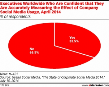 source : emarketer.com