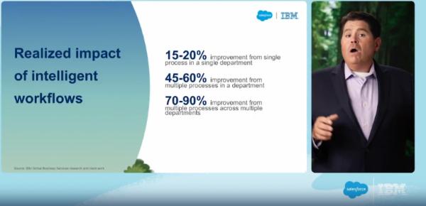 Capture d'écran de la conférence d'Al Jenkins à Dreamforce - Salesforce