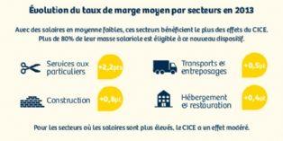 Délais de paiement : la France pas si mauvaise élève
