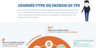 GPCE 2015 : Jérôme Dreyfuss et Rachel Chicheportiche élus dirigeants de l'année