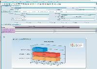 Selligent 7.5 intègre un module de data minig, permettant ainsi de croiser les informations et de segmenter la clientèle.