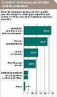 Base: entreprises de 10 salariés ou plus avec au moins un véhicule d'entreprise = 100%