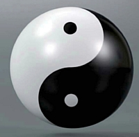 Commerciaux internes et externes: quelle coop�ration? - Enqu�te