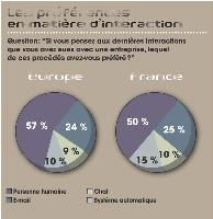 Source: Aspect Europe Index