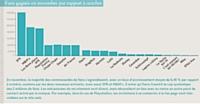 BAROMETRE: QUEL ENGAGEMENT DES COMMUNAUTES DE MARQUE SUR FACEBOOK? - Fanom�tre