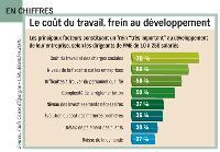 Les petites et moyennes entreprises, le moteur de l'économie française