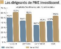 Les chiffres-clés, vos obligations sociales et fiscales du mois, l'actualité juridique utile aux PME/PMI.