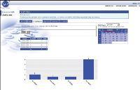 PushSMSpro permet de mener, depuis un site web, une campagne de communication par SMS.