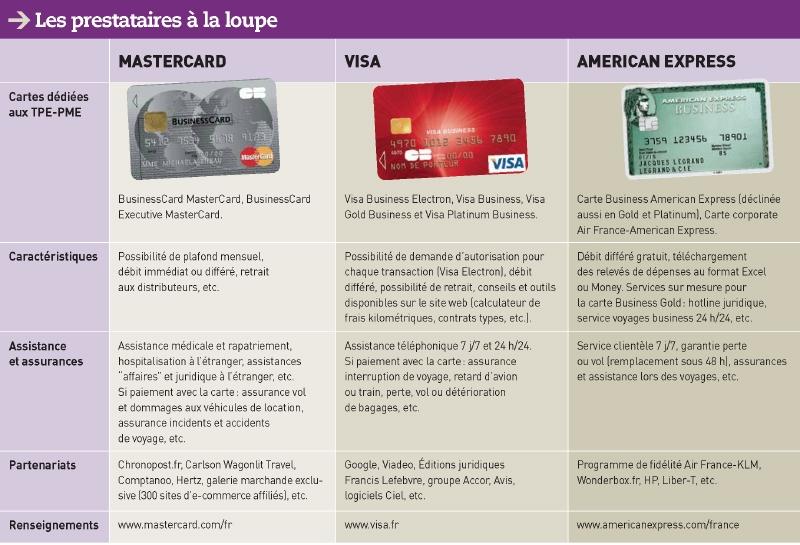 Cartes affaires des alli es pour ma triser vos frais - Plafond de paiement carte mastercard ...