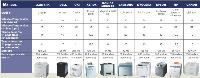Séléction des principales imprimantes laser couleur du marché (20 ppm)