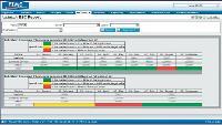 La suite modulaire d'Ivalua Buyer permet d'automatiser la remontée et la consolidation des données achats.