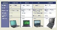 PC portables pour le bureau: la sélection de la rédaction