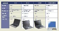 PC portables pour le bureau: la sélection de la rédaction (suite)