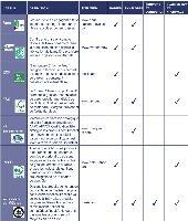 Les principaux labels pour acheter vert (suite du tableau p. 40)