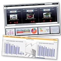 Logiciel WinFlotte Entreprise permet d'optimiser la gestion opérationnelle de la flotte auto.