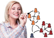 Animer un réseau de correspondants achats