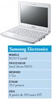 Les PC portables améliorent leur empreinte écologique