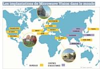 Entre 2000 et 2008, Microwave Vision a ouvert des établissements dans le monde entier. Elle réalise aujourd'hui 90 % de son chiffre d'affaires à l'international.