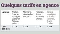 Tarif indicatif en Euros HT.