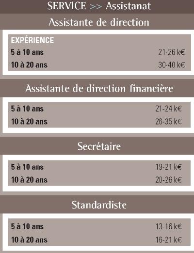 Chef d Entreprise Magazine Le guide Article Comment gerer les ressources humaines dans une PME
