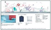 Descamps.com propose un parcours sensoriel.