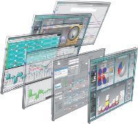 Les tableaux de bord dynamiques de Sima permettent de voir les effets d'une action marketing ou communication sur les différents indicateurs de performance.