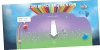 La communication de Skittles sur le Web est désormais centrée sur les réseaux sociaux.