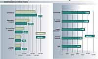 Intelligence / pige radio - juin 2011 vs juin 2010. Inclus France Inter et France Info.
