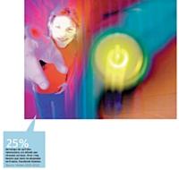 25 % du temps de surf des internautes est alloué aux réseaux sociaux. Avec cinq heures par mois en moyenne en France, Facebook domine.
