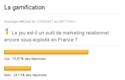 La gamification : résultats du sondage Emarketing.fr