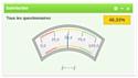 Telemetris évalue la qualité des centres de contacts