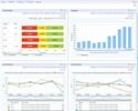 NPS GO mesure et gère l'expérience client