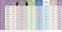 Baromètre Synthesio: un œil sur les médias sociaux