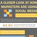 Comment les professionnels du marketing utilisent lesréseauxsociaux ?