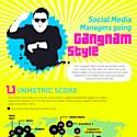 """Comment le """"Gangnam Style"""" séduitlesmarques"""