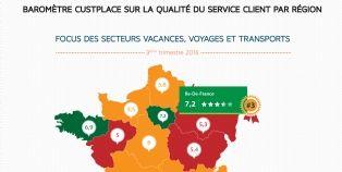 Infographie [Baromètre Custplace] La qualité du service client dans le tourisme