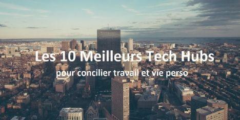 Paris se hisse dans le top 10 des meilleurs tech hubs