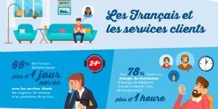 [Etude] 66% des Français déclarent passer plus d'1 jour par an avec les services clients
