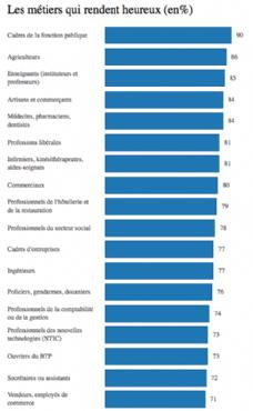 Source: Le Nouvel Observateur, Get the data