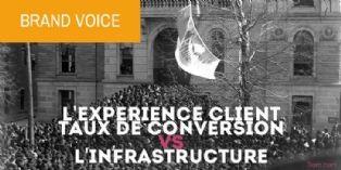 [Publi] 'Le taux de conversion d�pend de la collaboration entre Marketing, digital et OPS'