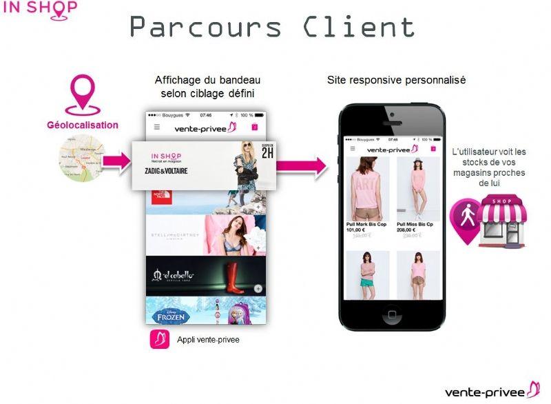 Exclusif in shop le nouvel outil de vente v nementielle en magasin de vente priv e - Vente privee outils ...