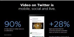 """[Interview] Twitter : """"Nos formats vidéos augmentent l'efficacité des plans média des marques"""""""
