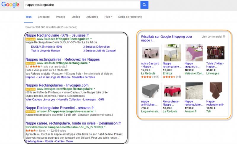 avec laffichage du bloc google shopping nous avons dsormais la possibilit de donner une double rponse aux internautes via un double affichage en - Voir Sa Maison Avec Google