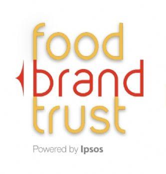 Food Brand Trust : la presse au secours des marques alimentaires