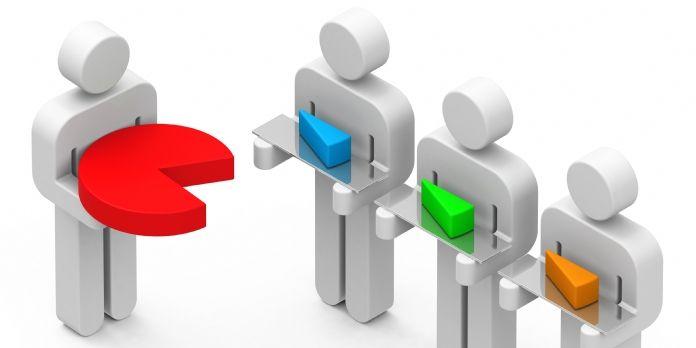 Quelle contribution des achats au business de l'entreprise?