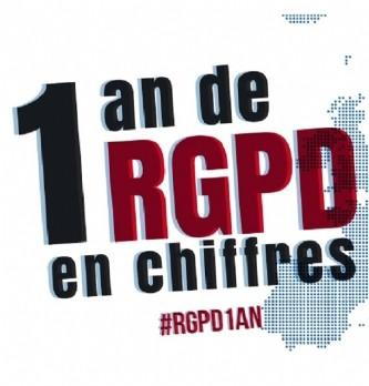 """La Cnil publie un bilan à l'occasion du premier anniversaire du <span class=""""highlight"""">RGPD</span>"""