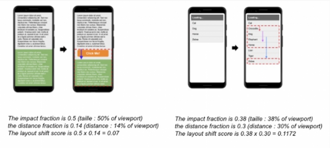impact de la taille des images