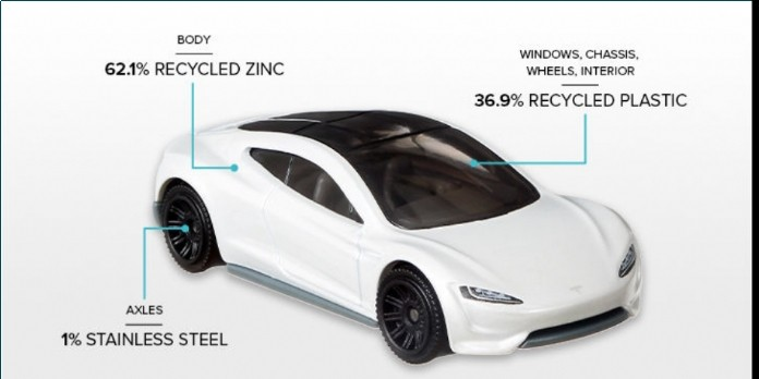 Mattel vise 100% de matières recyclables d'ici 2030
