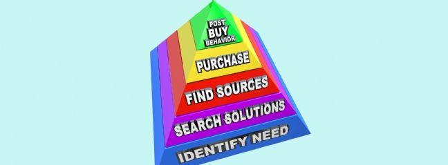 Focus sur le sourcing fournisseurs