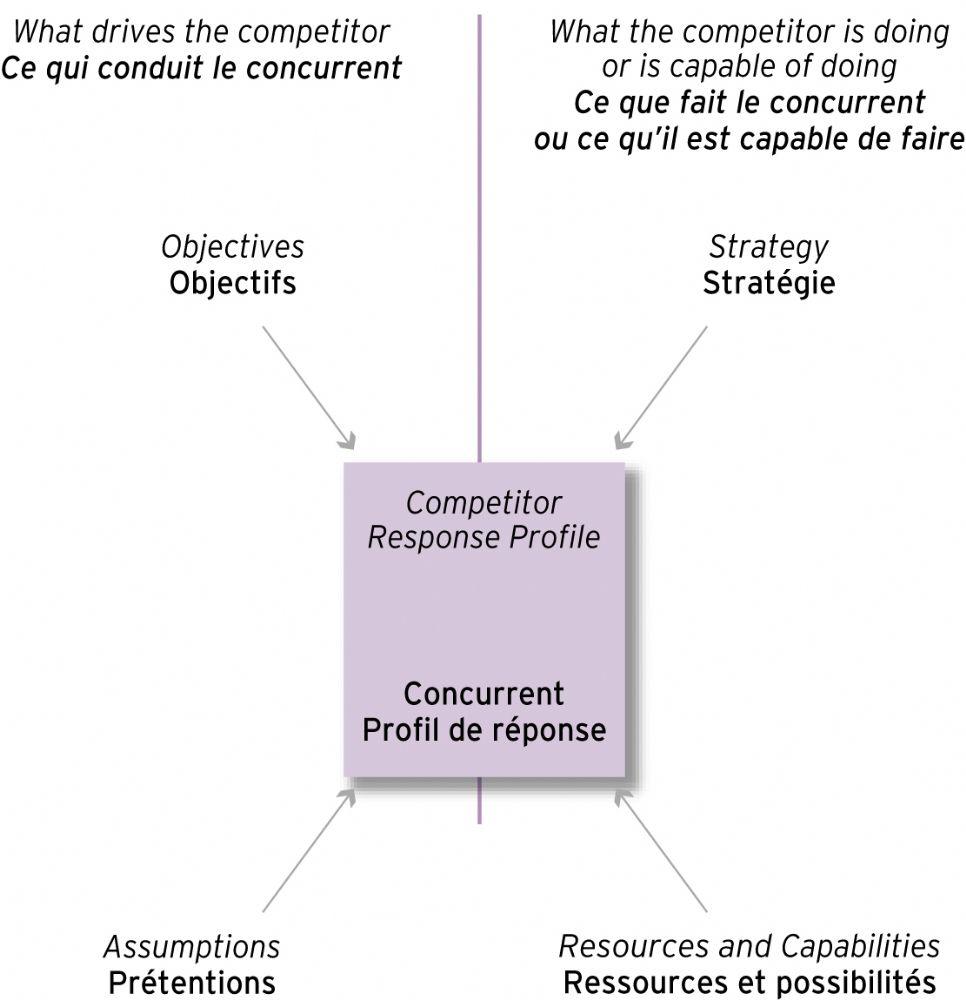 L 39 analyse concurrentielle - Analyse concurrentielle porter ...